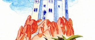 Сказка о гиене - Арабская сказка