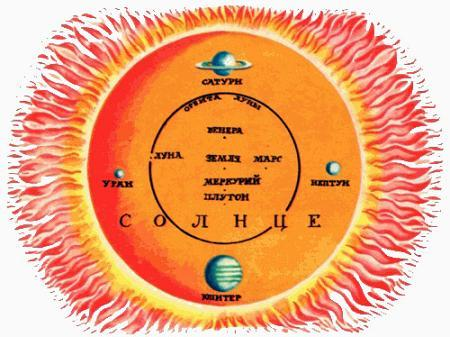 солнце и планеты соотношение размеров