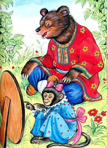 Мартышка, в Зеркале увидя образ свой и медведь